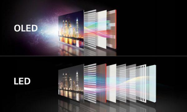 LED vs OLED