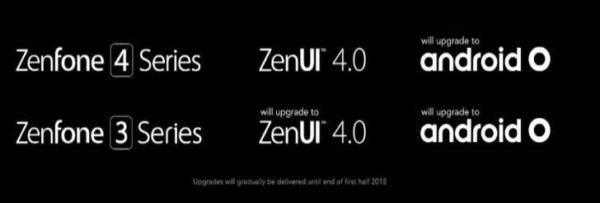Zenfone i Android Oreo