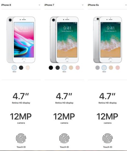 Početak stranice usporedbi između iPhone 6S, 7 i 8. Koji je bolji?